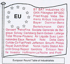 European Round Table of Industrialists